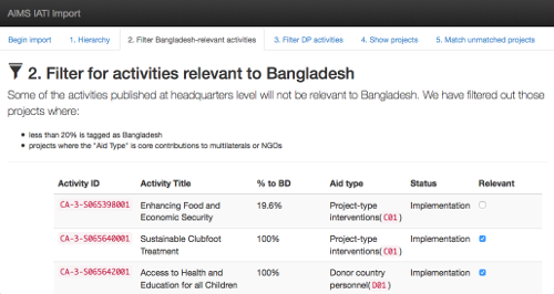 Filtering out projects likely not relevant for Bangladesh in Canadian data