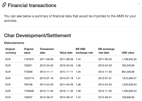 Previewing Netherlands financial data